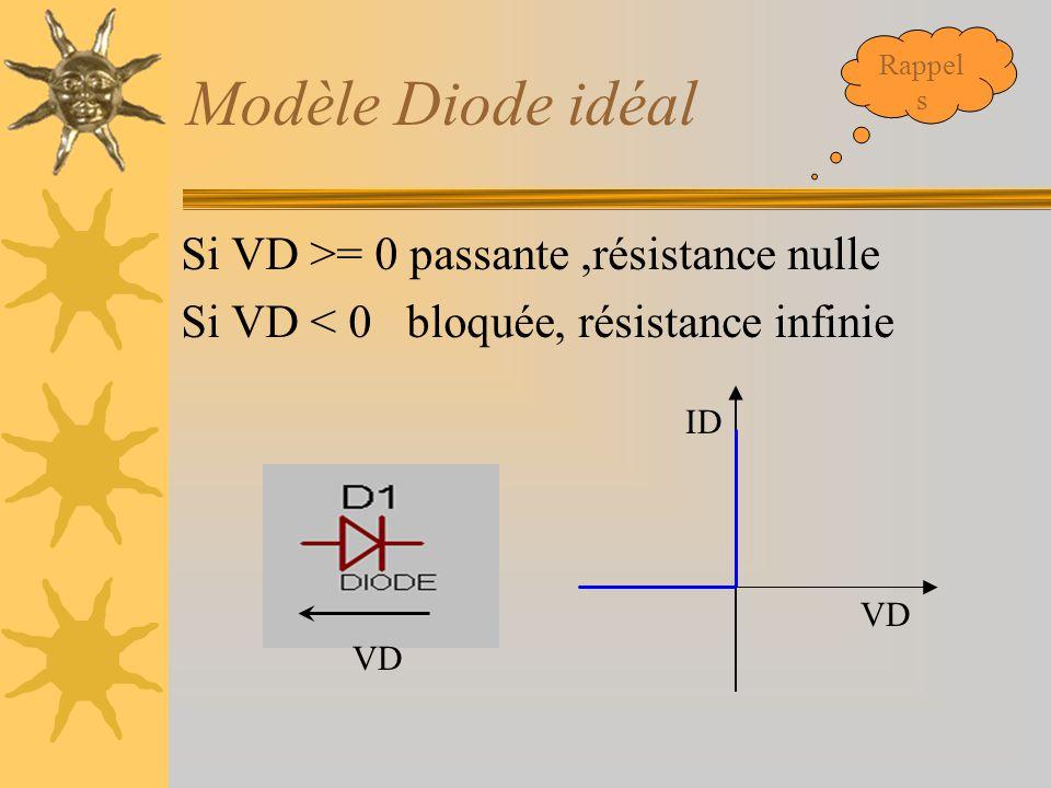 Modèle Diode idéal Si VD >= 0 passante ,résistance nulle