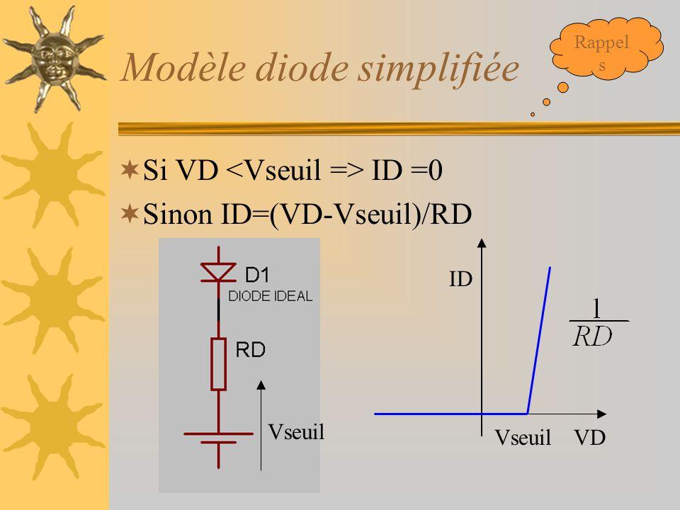Modèle diode simplifiée