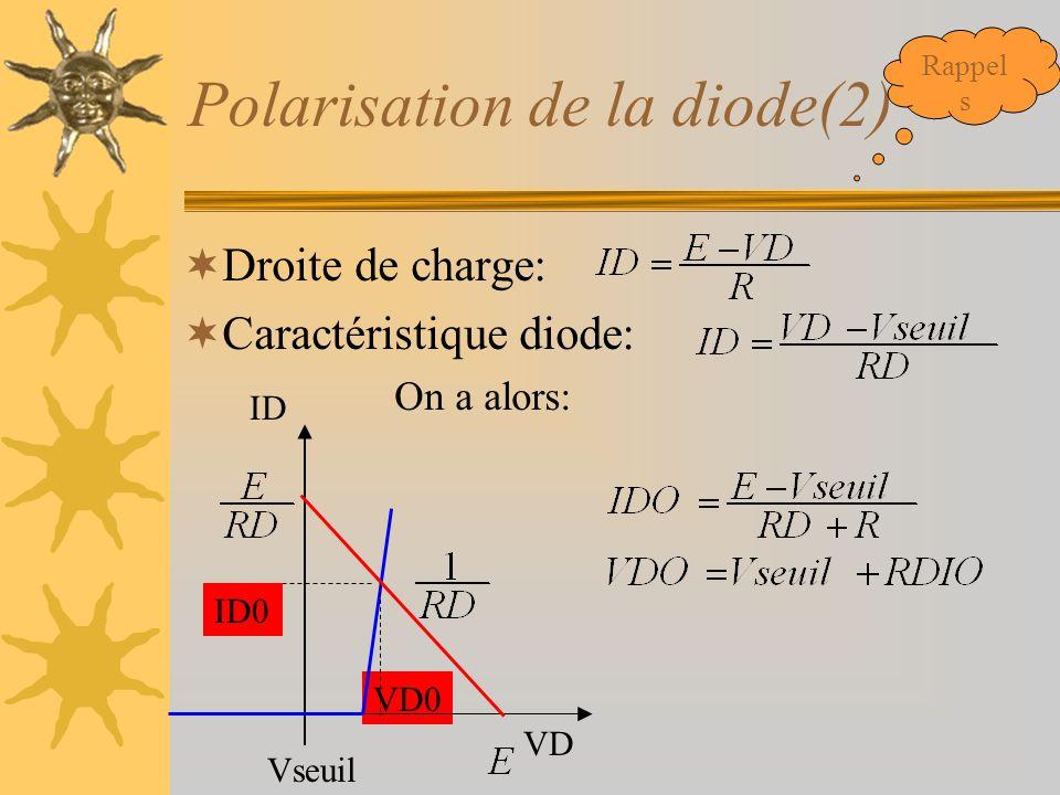 Polarisation de la diode(2)