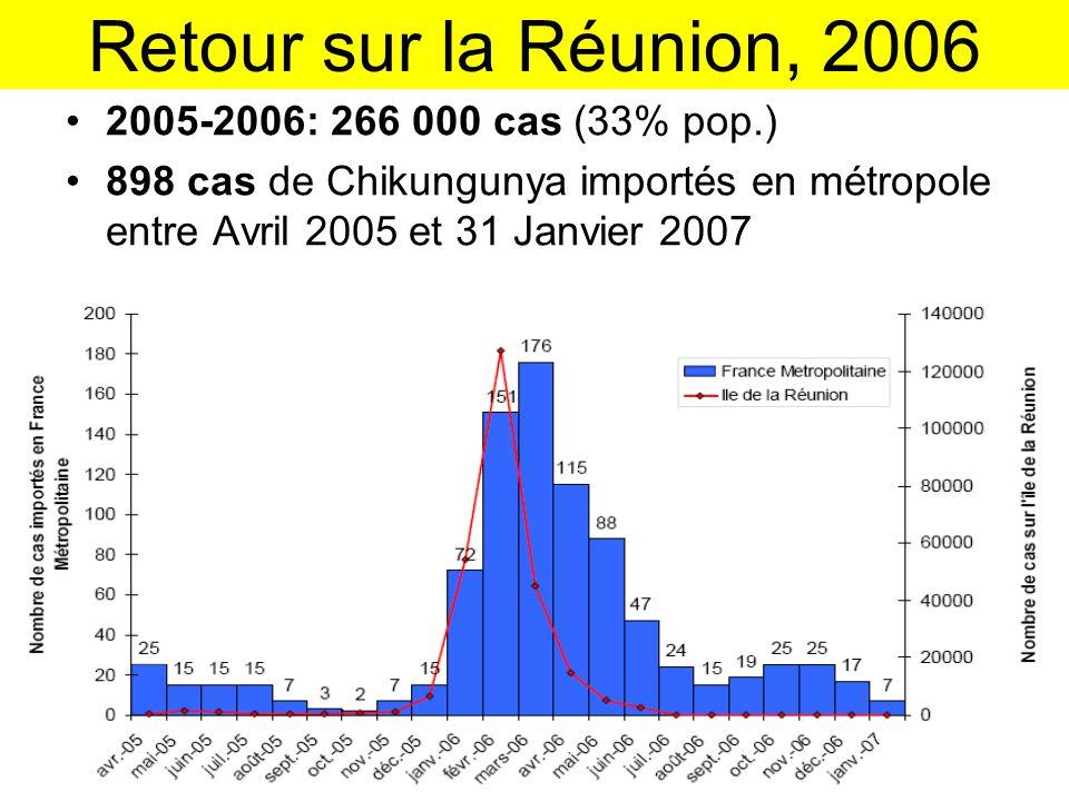 journée Claude Bernard, 15/11/2011