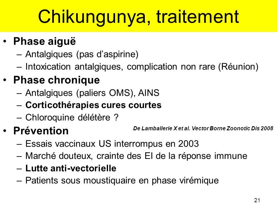 Chikungunya, traitement