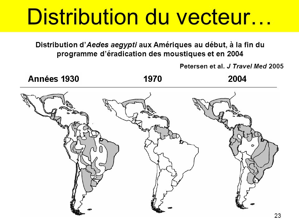 Distribution du vecteur…
