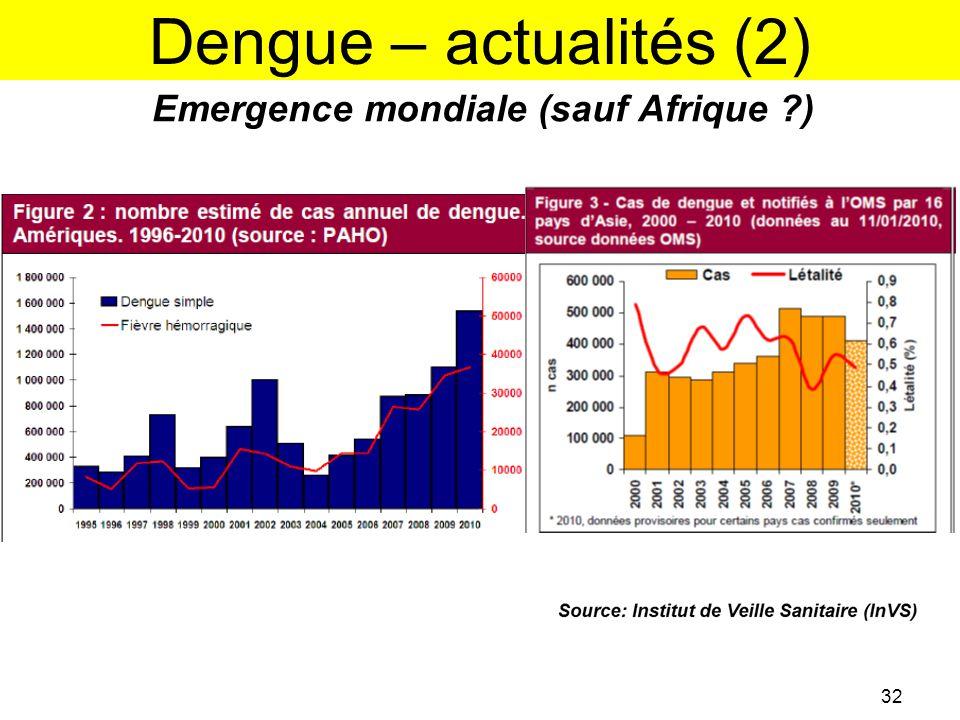 Emergence mondiale (sauf Afrique )