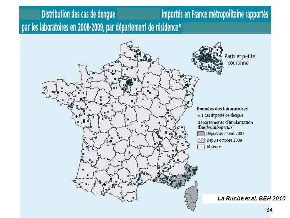 La Ruche et al. BEH 2010