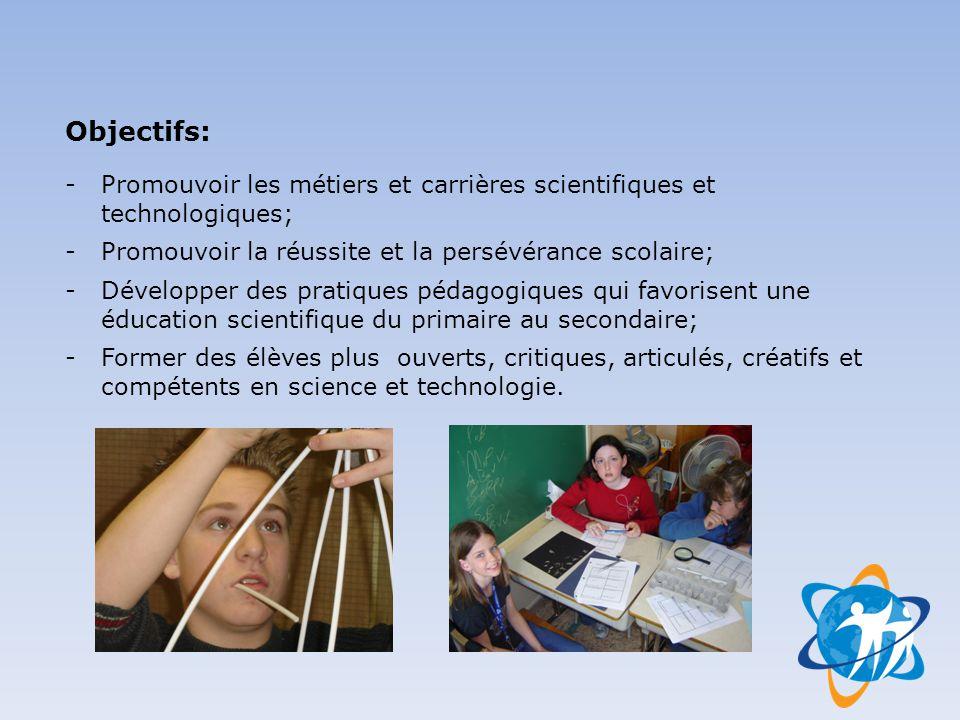 Objectifs: Promouvoir les métiers et carrières scientifiques et technologiques; Promouvoir la réussite et la persévérance scolaire;