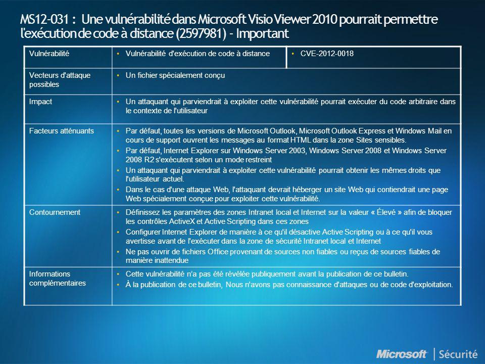 MS12-031 : Une vulnérabilité dans Microsoft Visio Viewer 2010 pourrait permettre l exécution de code à distance (2597981) - Important