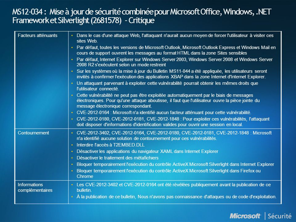 MS12-034 : Mise à jour de sécurité combinée pour Microsoft Office, Windows, .NET Framework et Silverlight (2681578) - Critique
