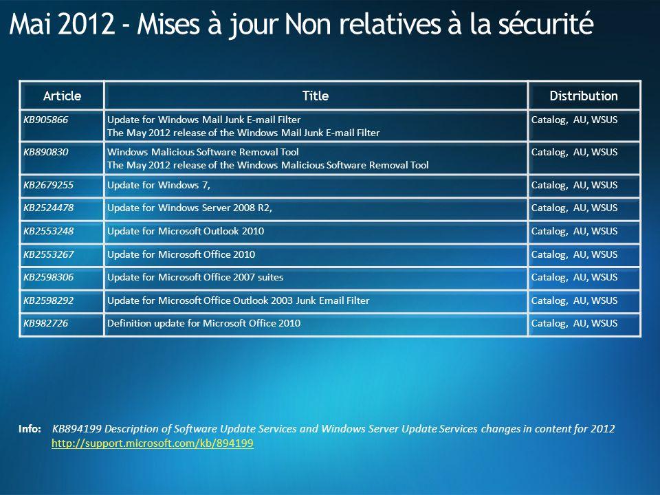 Mai 2012 - Mises à jour Non relatives à la sécurité