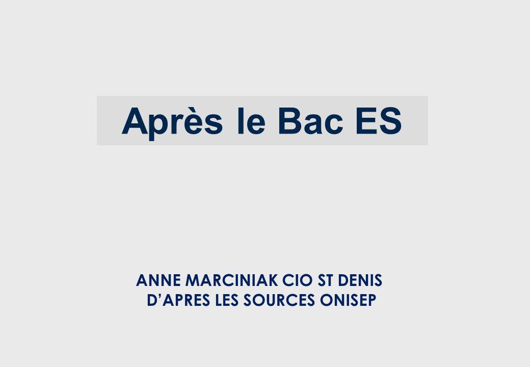 ANNE MARCINIAK CIO ST DENIS D'APRES LES SOURCES ONISEP