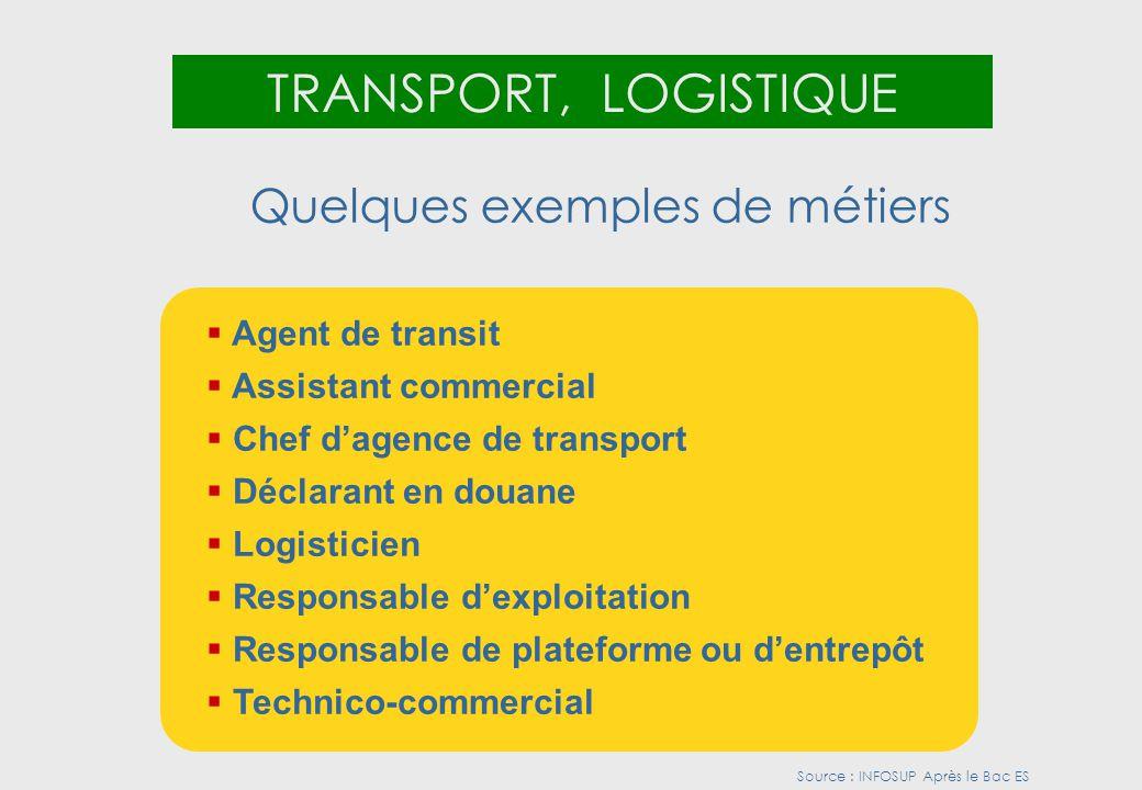 TRANSPORT, LOGISTIQUE Quelques exemples de métiers Agent de transit
