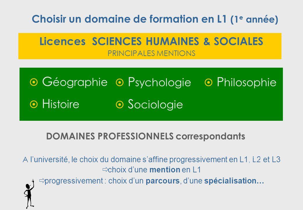 Géographie Histoire Psychologie Sociologie Philosophie