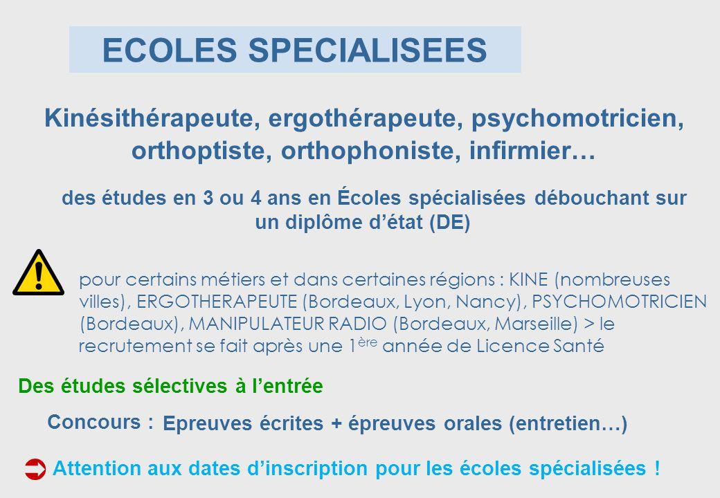 ECOLES SPECIALISEES Kinésithérapeute, ergothérapeute, psychomotricien, orthoptiste, orthophoniste, infirmier…