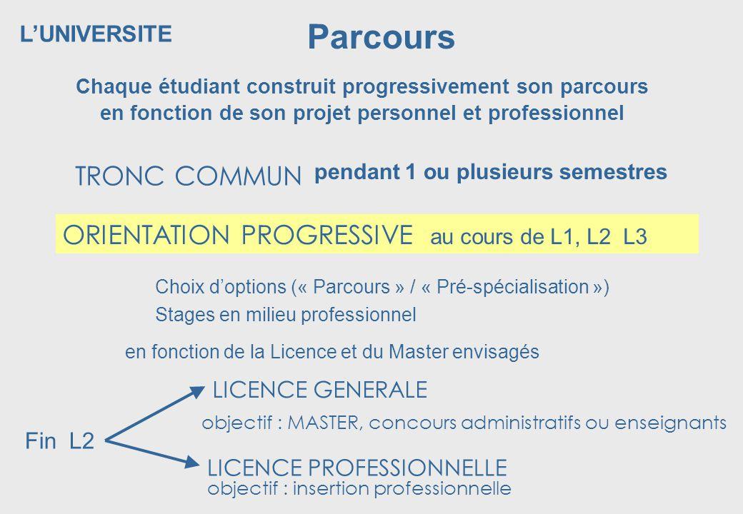 Parcours TRONC COMMUN ORIENTATION PROGRESSIVE au cours de L1, L2 L3