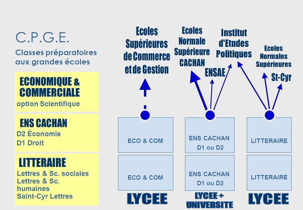 C.P.G.E. ECONOMIQUE & COMMERCIALE ENS CACHAN LITTERAIRE LYCEE