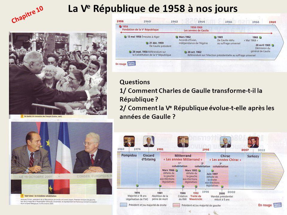 La Ve République de 1958 à nos jours