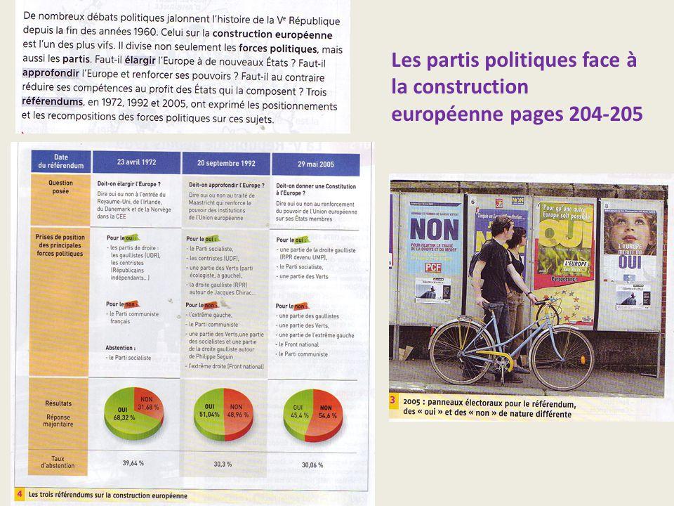 Les partis politiques face à la construction européenne pages 204-205