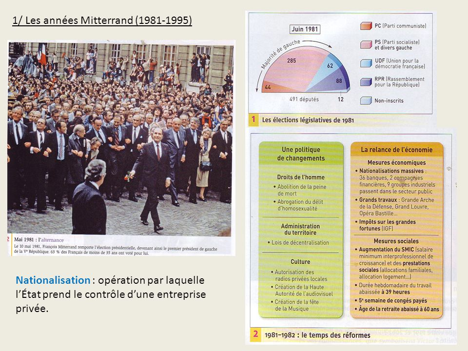 1/ Les années Mitterrand (1981-1995)