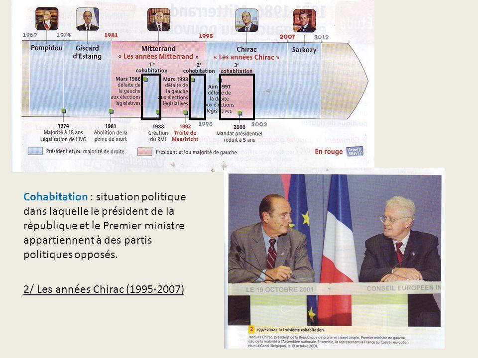 Cohabitation : situation politique dans laquelle le président de la république et le Premier ministre appartiennent à des partis politiques opposés.