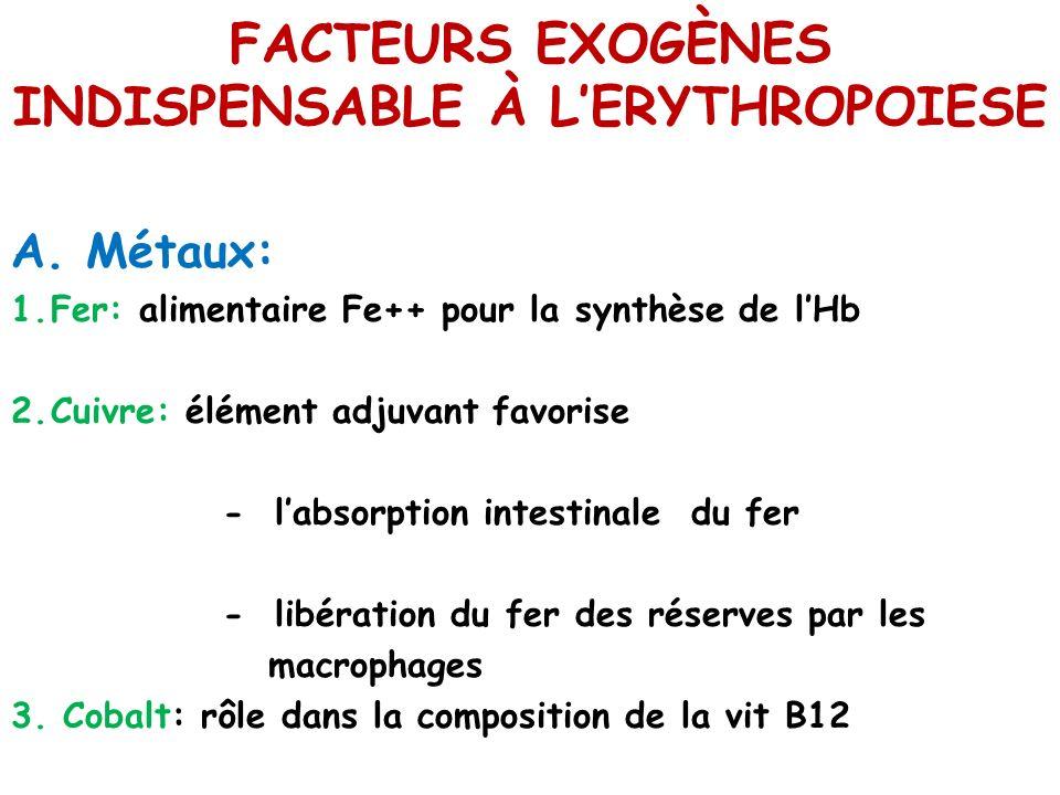 FACTEURS EXOGÈNES INDISPENSABLE À L'ERYTHROPOIESE