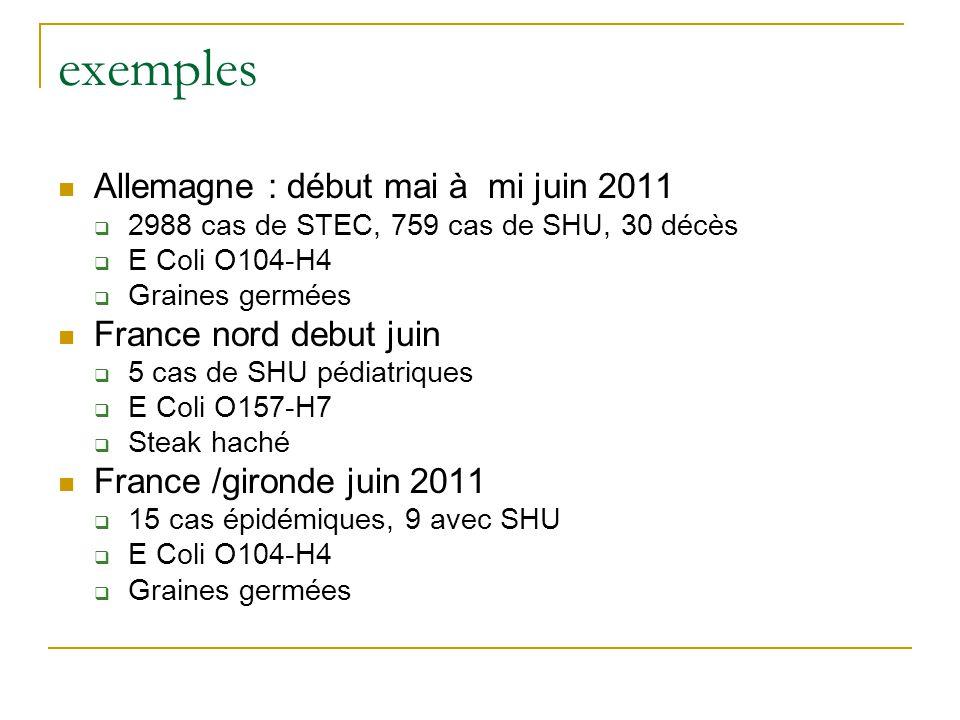exemples Allemagne : début mai à mi juin 2011 France nord debut juin