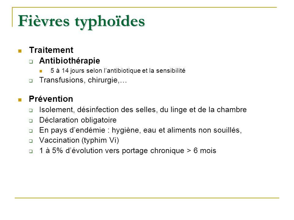 Fièvres typhoïdes Traitement Prévention Antibiothérapie