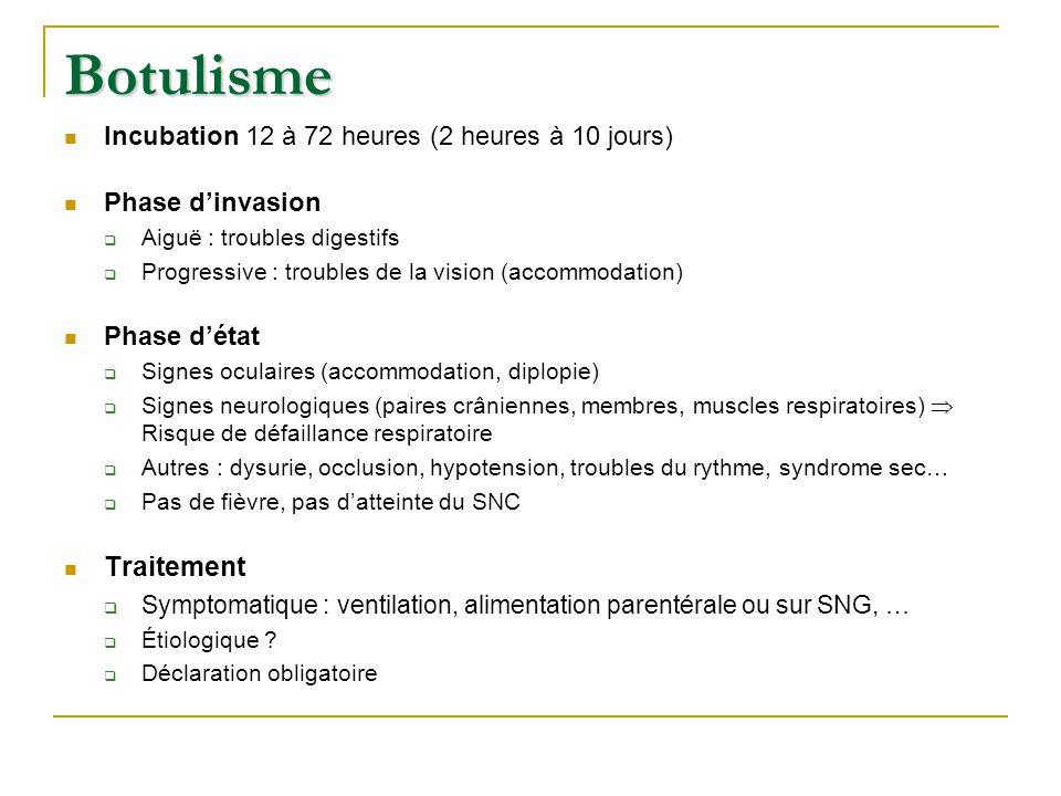 Botulisme Traitement Incubation 12 à 72 heures (2 heures à 10 jours)