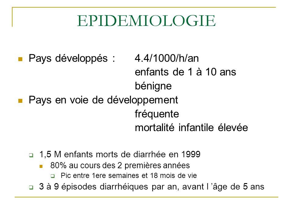 EPIDEMIOLOGIE Pays développés : 4.4/1000/h/an enfants de 1 à 10 ans