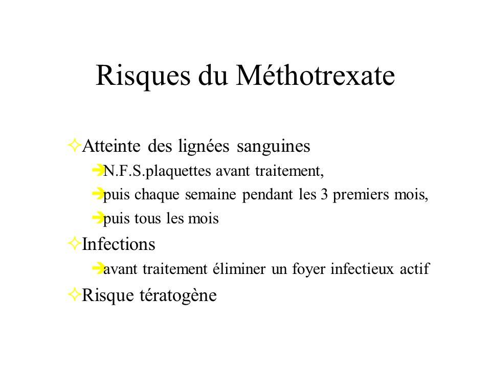 Risques du Méthotrexate