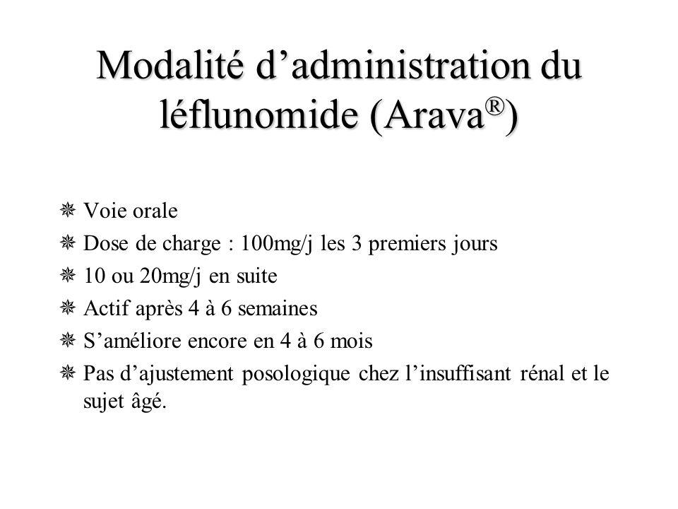 Modalité d'administration du léflunomide (Arava®)