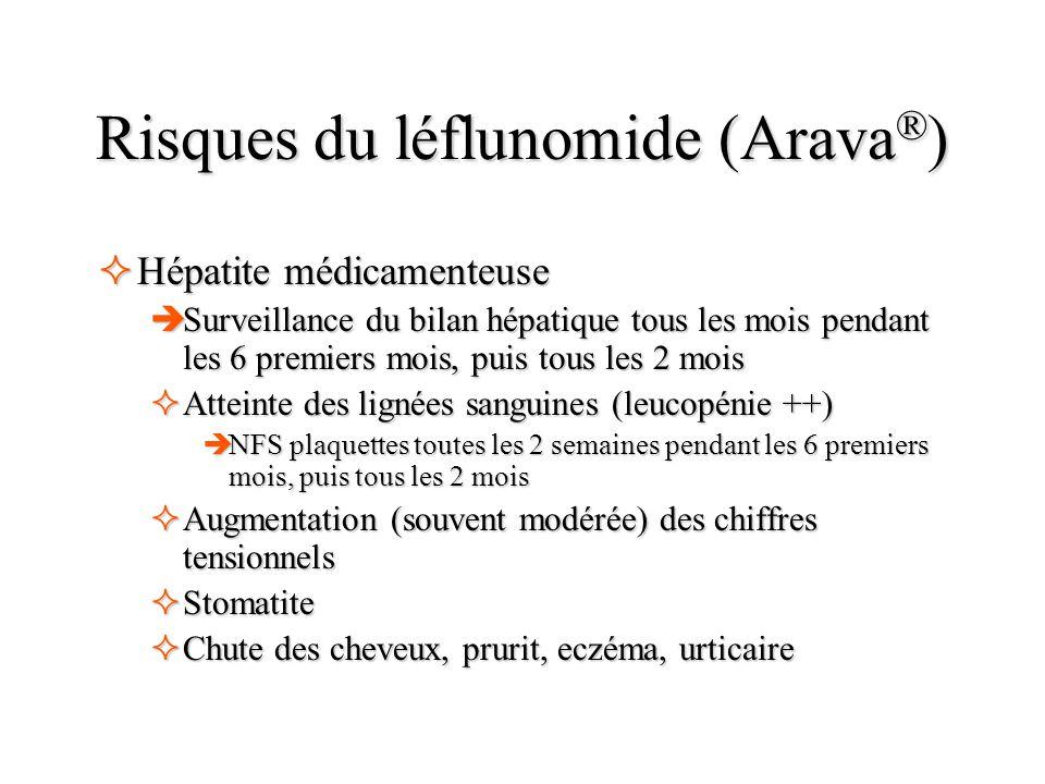 Risques du léflunomide (Arava®)