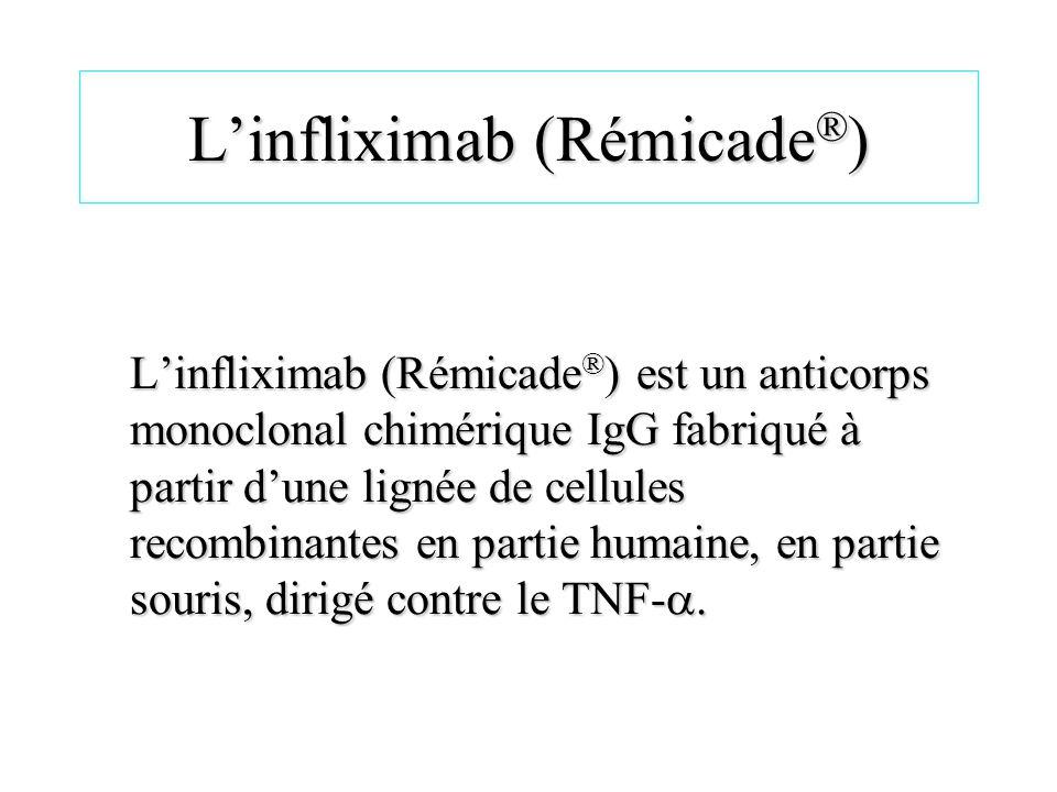 L'infliximab (Rémicade®)