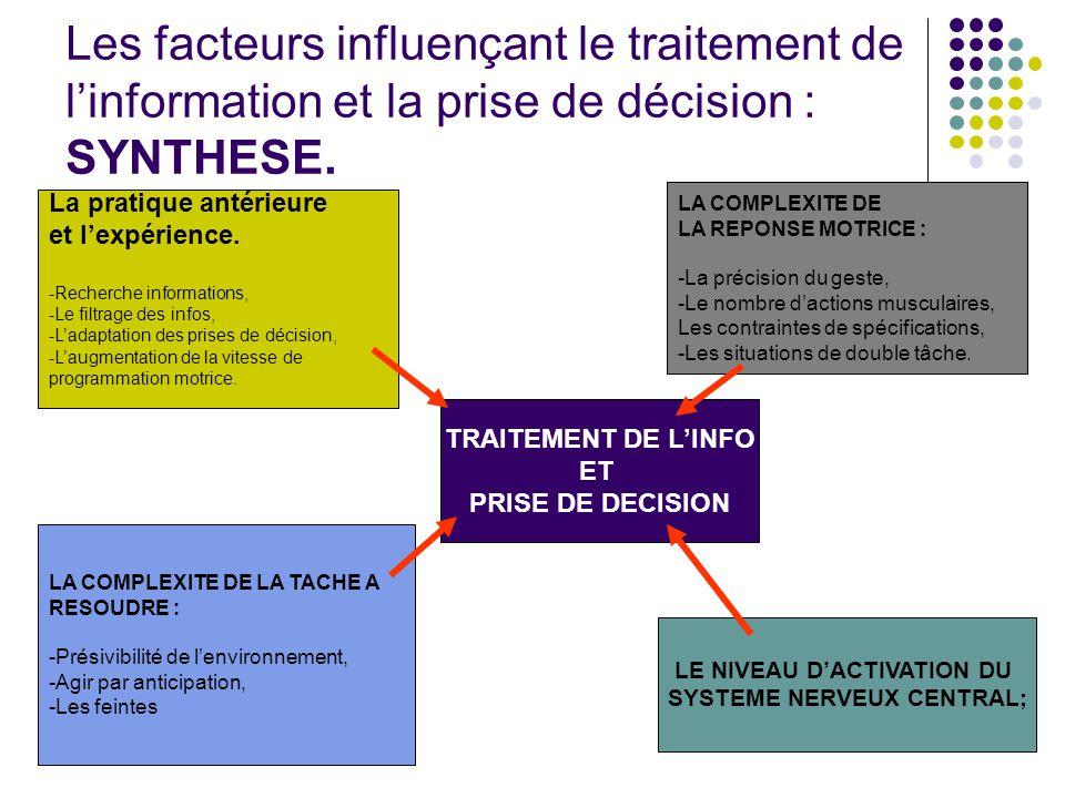 LE NIVEAU D'ACTIVATION DU SYSTEME NERVEUX CENTRAL;