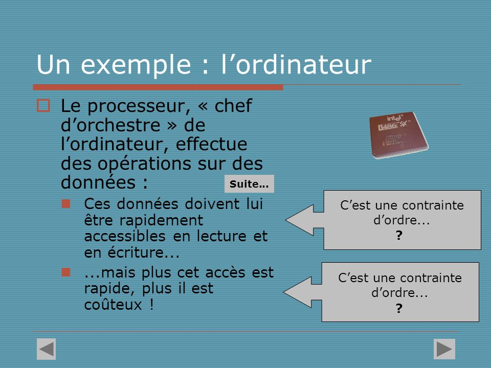 Un exemple : l'ordinateur