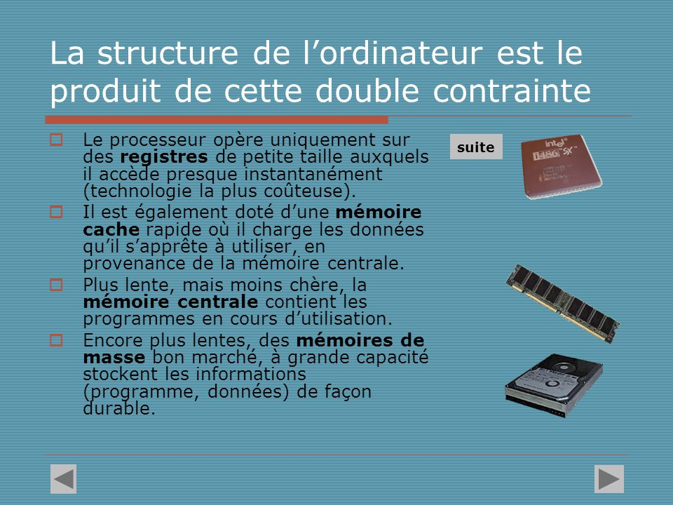 La structure de l'ordinateur est le produit de cette double contrainte