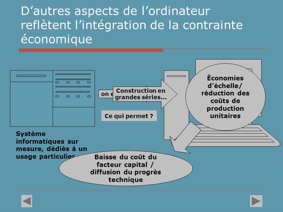 D'autres aspects de l'ordinateur reflètent l'intégration de la contrainte économique