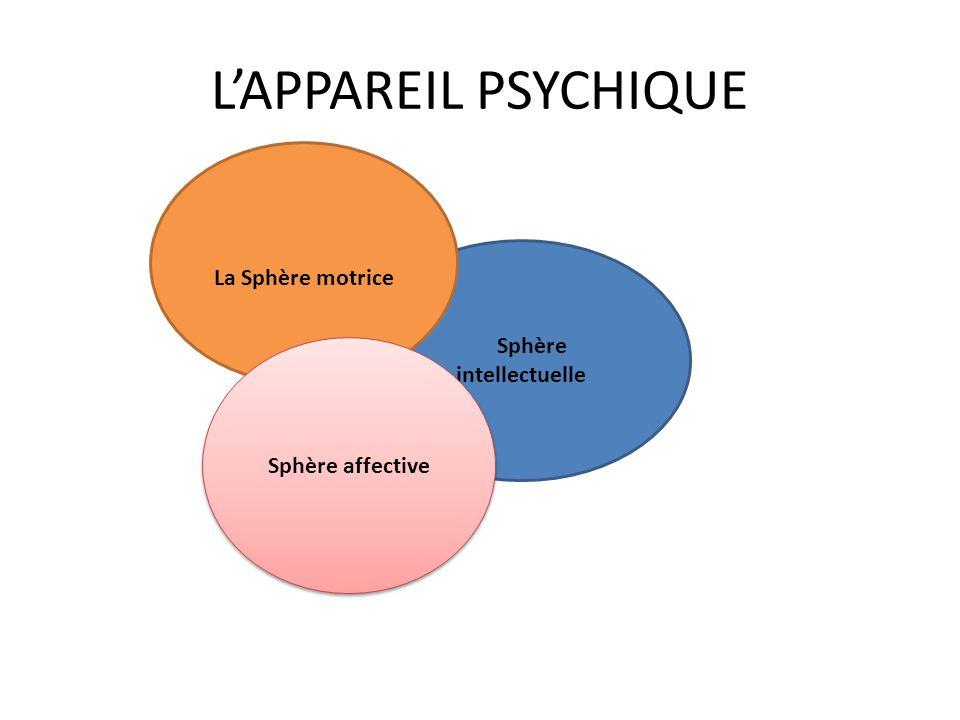 Sphère intellectuelle