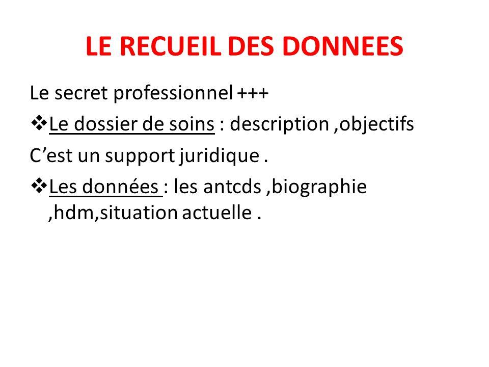 LE RECUEIL DES DONNEES Le secret professionnel +++