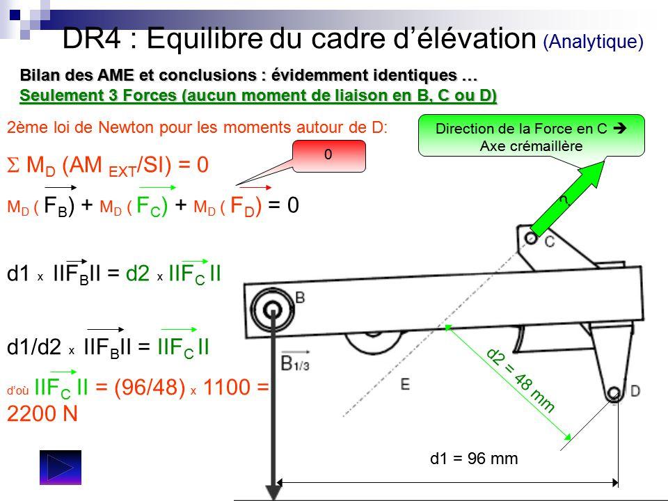 DR4 : Equilibre du cadre d'élévation (Analytique)