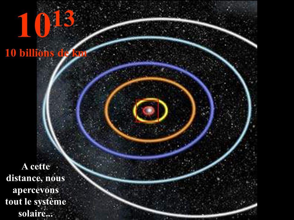 A cette distance, nous apercevons tout le système solaire...