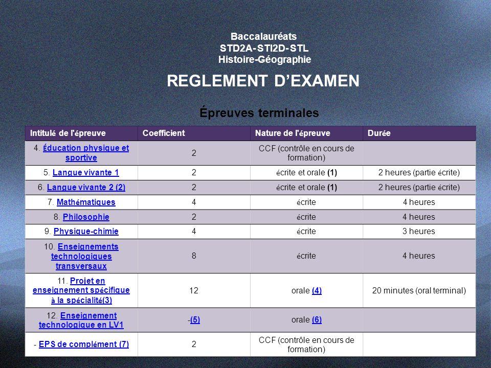 REGLEMENT D'EXAMEN Épreuves terminales Baccalauréats STD2A- STI2D- STL