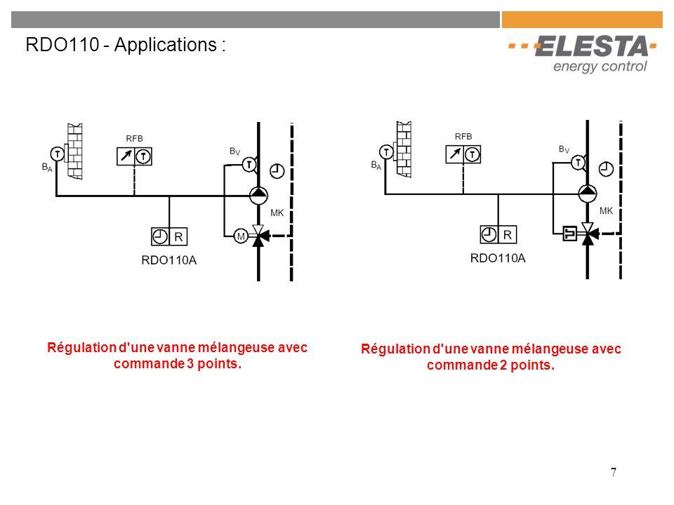 RDO110 - Applications : Régulation d une vanne mélangeuse avec commande 3 points.