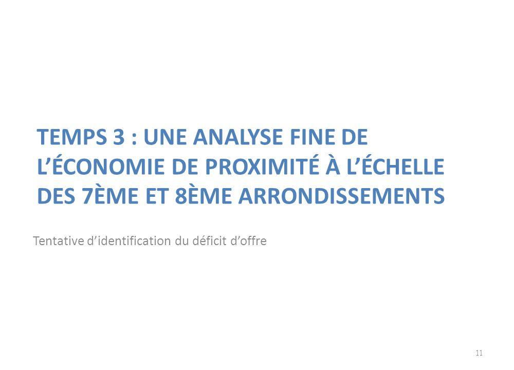 TEMPS 3 : UNE ANALYSE FINE DE L'ÉCONOMIE DE PROXIMITÉ À L'ÉCHELLE DES 7ÈME ET 8ÈME ARRONDISSEMENTS