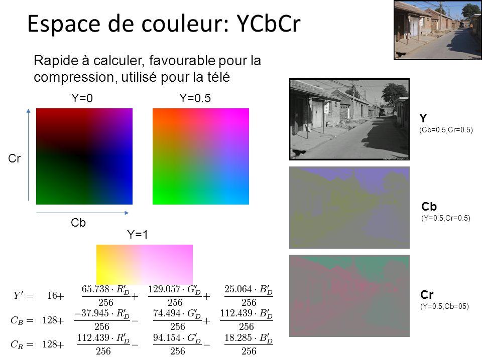 Espace de couleur: YCbCr