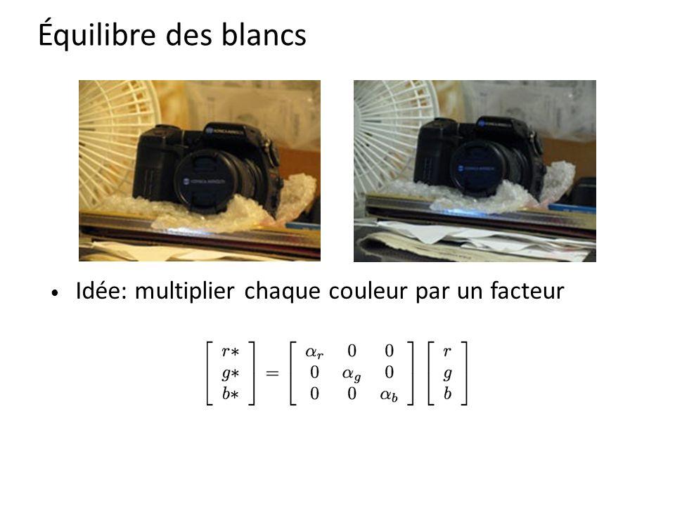 Équilibre des blancs Idée: multiplier chaque couleur par un facteur
