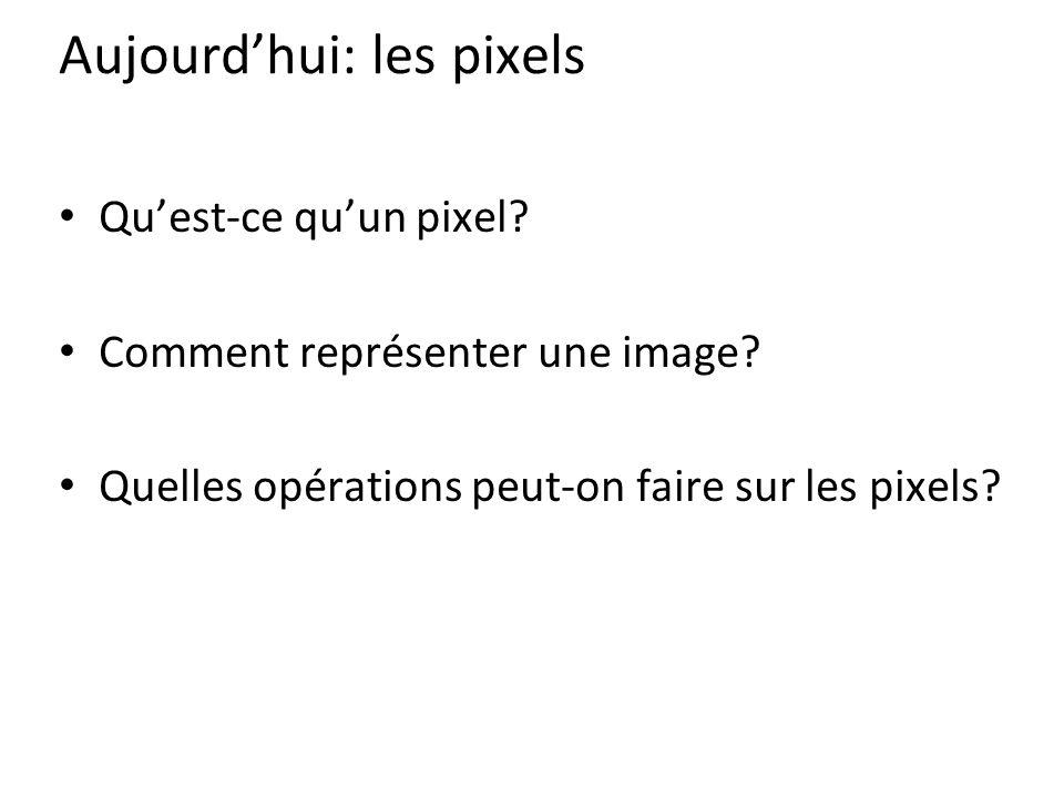 Aujourd'hui: les pixels