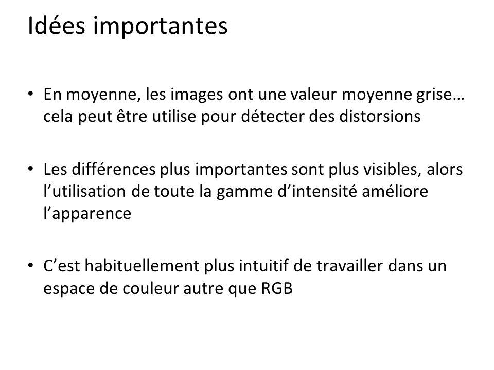 Idées importantes En moyenne, les images ont une valeur moyenne grise… cela peut être utilise pour détecter des distorsions.