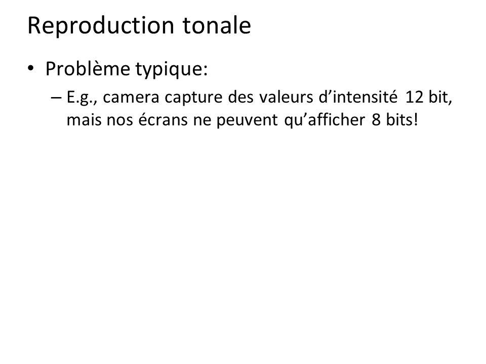 Reproduction tonale Problème typique: