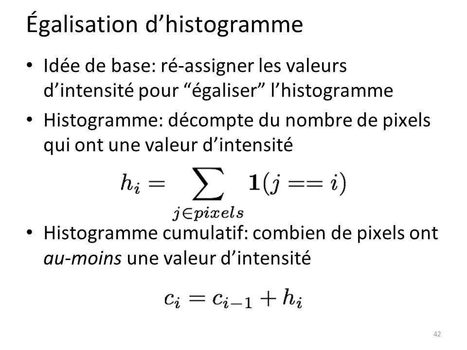 Égalisation d'histogramme