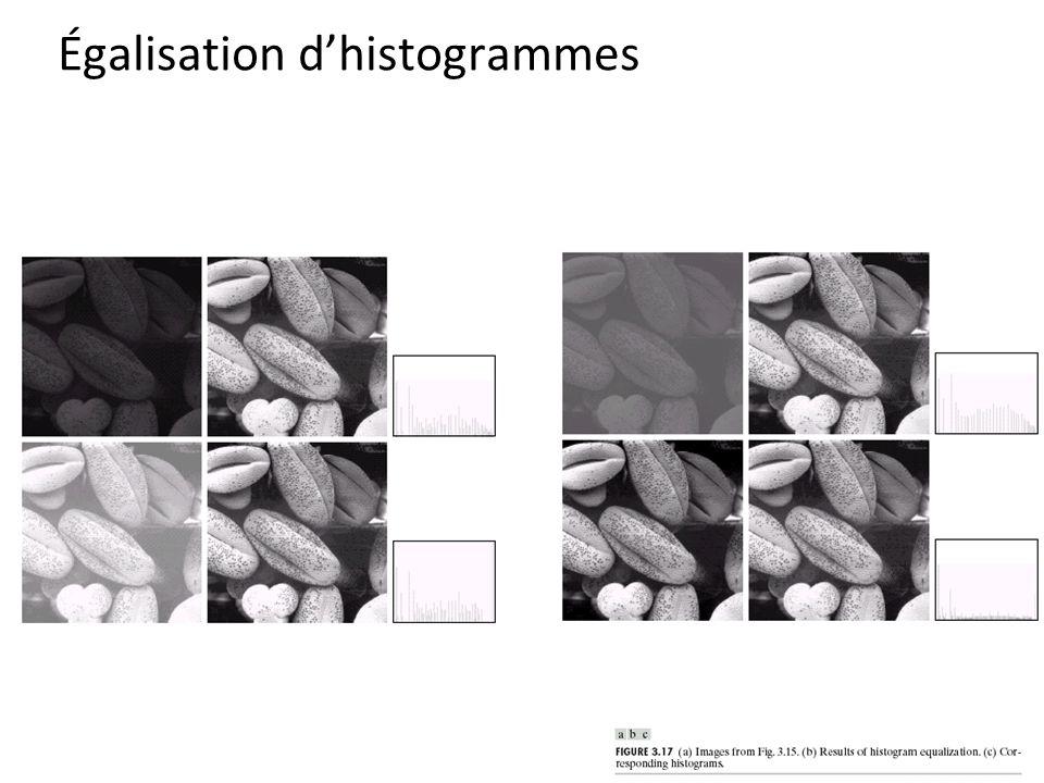 Égalisation d'histogrammes