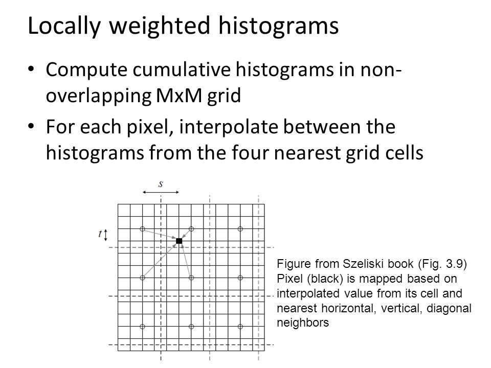 Locally weighted histograms